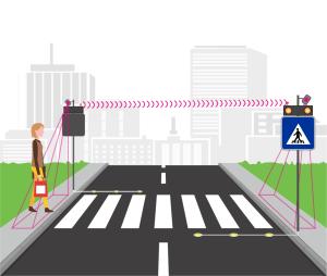 Inteligentné priechody pre chodcov