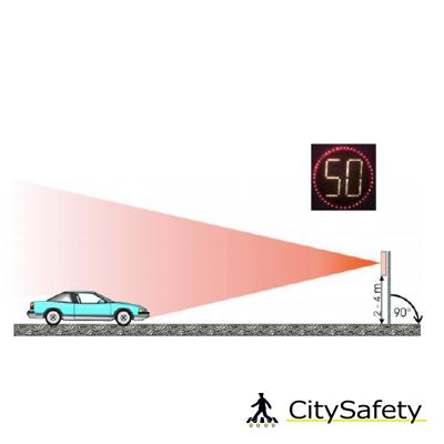 Merač rýchlosti s voliteľnými symbolmi fungovanie