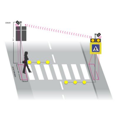Inteligentný priechod pre chodcov riešenia A