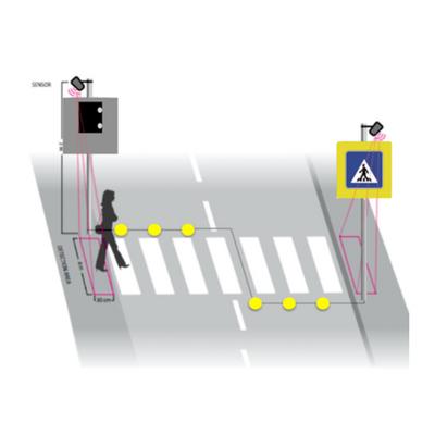 Inteligentný priechod pre chodcov riešenie D